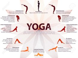 51739270-yoga-infographics-surya-namaskar-sequence-salutation-to-the-sun-benefits-of-practice